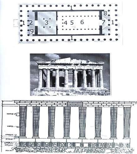 پاو وینت مقایسه معبد پارتنون و معبد بوروبودور